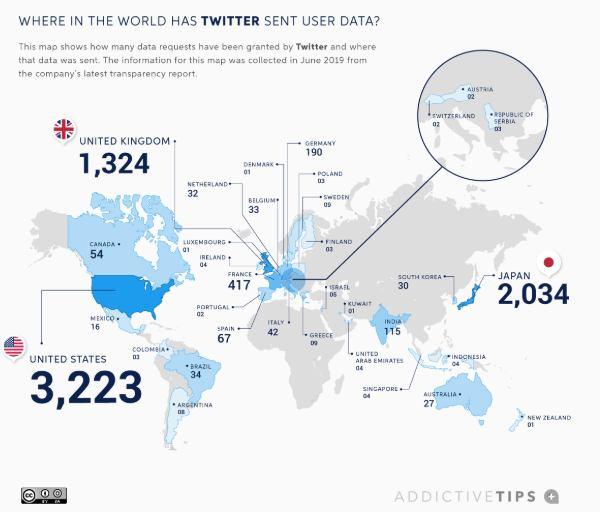 Twitter gobiernos datos