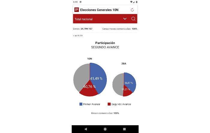 Elecciones 10N app