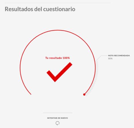 Resutlados Test Coronavirus
