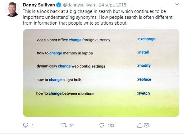 Tuit de Sullivan sobre sinónimos en SEO