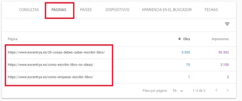 Canibalización SEO Search Console