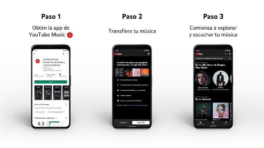 de Google Play Music a Youtube Music