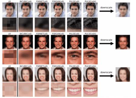 Comparativa entre Pulse y otras imágenes de tratamiento