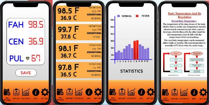 Fiebre de temperatura corporal