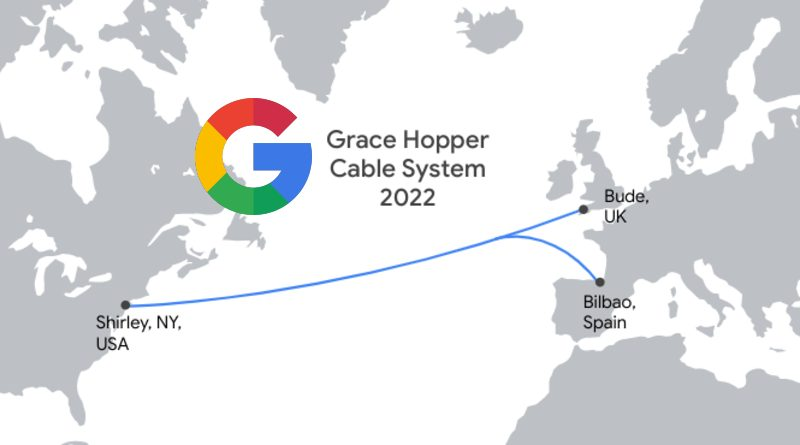 Grace Hopper submarino