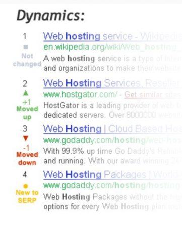 Extensión SERPTrends para analizar los resultados de Google