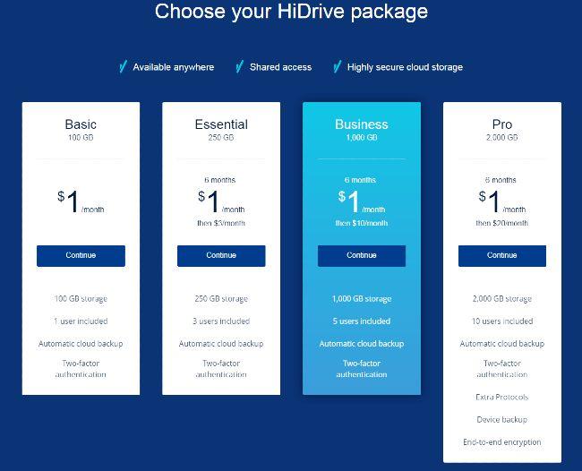 HiDrive 2 Cloud