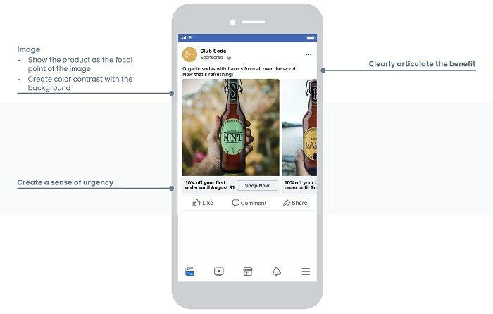 Facebook crear mejor anuncios