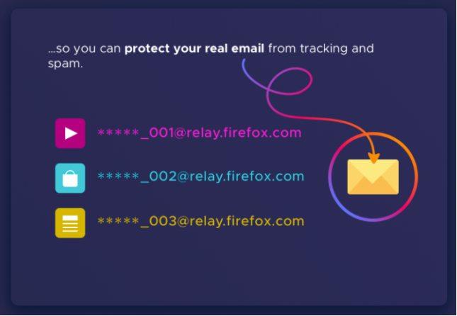 Pantallazo Firefox Relay