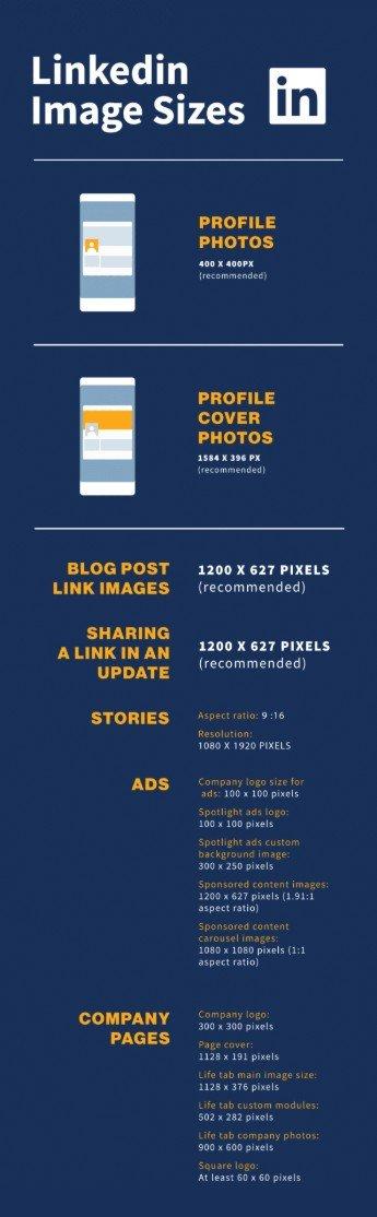 Así deben ser las imágenes de LinkedIn