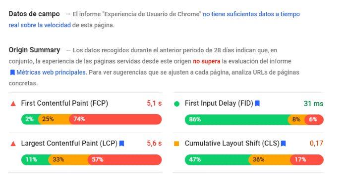 PageSpeed Insights herramienta para medir velocidad