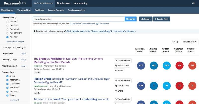 Buzzsumo herramienta de marketing digital