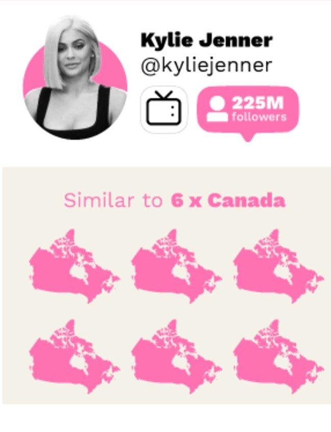 Kyllie Jenner Instagram